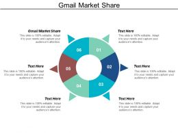 Gmail Market Share Ppt Powerpoint Presentation File Backgrounds Cpb