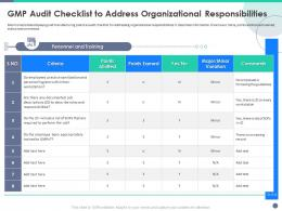 GMP Audit Checklist To Address Organizational Responsibilities Quality Control Engineering Ppt Layouts