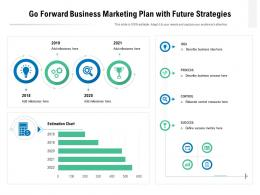 Go Forward Business Marketing Plan With Future Strategies