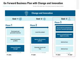 Go Forward Business Plan With Change And Innovation