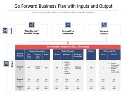 Go Forward Business Plan With Inputs And Output