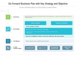 Go Forward Business Plan With Key Strategy And Objective