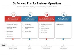Go Forward Plan For Business Operations