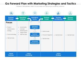 Go Forward Plan With Marketing Strategies And Tactics