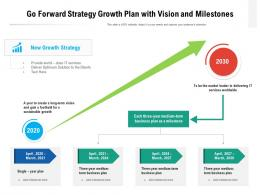 Go Forward Strategy Growth Plan With Vision And Milestones