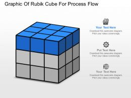 go Graphic Of Rubik Cube For Process Flow Powerpoint Template