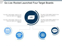Go Live Rocket Launched Four Target Boards