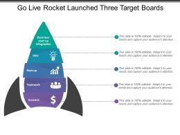 Go Live Rocket Launched Three Target Boards