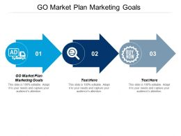 Go Market Plan Marketing Goals Ppt Powerpoint Presentation Infographic Template Templates Cpb
