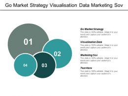 Go Market Strategy Visualization Data Marketing Sov Short Term Cpb