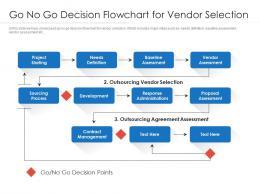 Go No Go Decision Flowchart For Vendor Selection