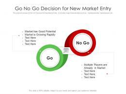 Go No Go Decision For New Market Entry