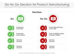 Go No Go Decision For Product Manufacturing