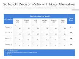 Go No Go Decision Matrix With Major Alternatives