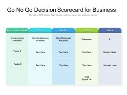 Go No Go Decision Scorecard For Business