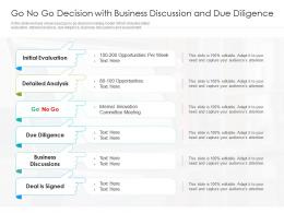 Go No Go Decision With Business Discussion And Due Diligence