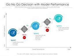 Go No Go Decision With Model Performance