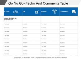 Go No Go Factor And Comments Table