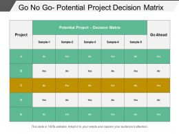 Go No Go Potential Project Decision Matrix