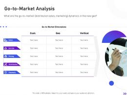 Go To Market Analysis Strategic Initiatives Global Expansion Your Business Ppt Pictures