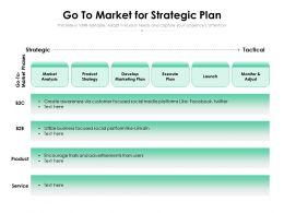 Go To Market for Strategic Plan