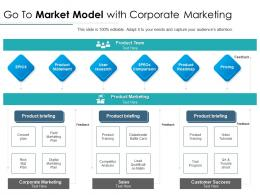 Go To Market Model With Corporate Marketing