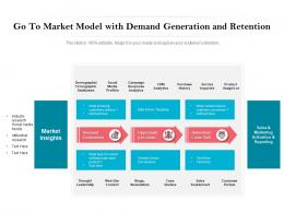 Go To Market Model With Demand Generation And Retention