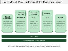 Go To Market Plan Customers Sales Marketing Signoff