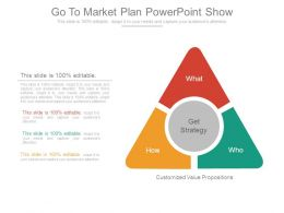 Go To Market Plan Powerpoint Show