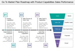 go_to_market_plan_roadmap_with_product_capabilities_sales_performance_Slide01