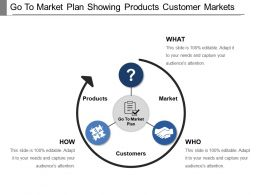 Go To Market Plan Showing Products Customer Markets