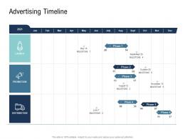 Go To Market Product Strategy Advertising Timeline Ppt Topics
