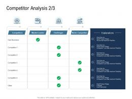 Go To Market Product Strategy Competitor Analysis Ppt Professional