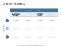 Go To Market Product Strategy Competitor Analysis Product Ppt Sample