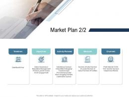 Go To Market Product Strategy Market Plan Ppt Download