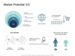 Go To Market Product Strategy Market Potential Addressable Market Ppt Designs