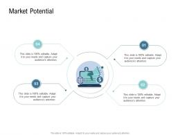 Go To Market Product Strategy Market Potential Ppt Icons