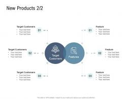 Go To Market Product Strategy New Products Ppt Topics