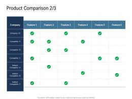 Go To Market Product Strategy Product Comparison Ppt Inspiration
