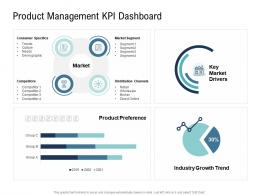 Go To Market Product Strategy Product Management KPI Dashboard Ppt Portrait