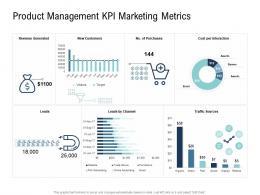 Go To Market Product Strategy Product Management KPI Marketing Metrics Ppt Icons