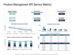 Go To Market Product Strategy Product Management KPI Service Metrics Ppt Template