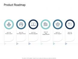 Go To Market Product Strategy Product Roadmap Ppt Inspiration