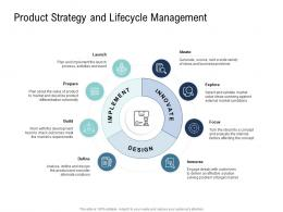 Go To Market Product Strategy Product Strategy And Lifecycle Management Ppt Topics