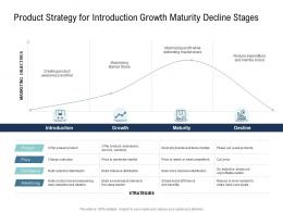 Go To Market Product Strategy Product Strategy For Introduction Growth Maturity Decline Stages Ppt Ideas