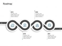 Go To Market Product Strategy Roadmap Ppt Elements