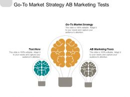 Go To Market Strategy Ab Marketing Tests Psychographic Segmentation Cpb