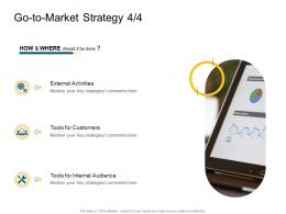 Go To Market Strategy Activities Product Competencies Ppt Formats