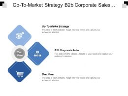 Go To Market Strategy B2b Corporate Sales Services Business Dissolve Cpb