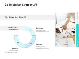 Go To Market Strategy Channels Competitor Analysis Product Management Ppt Mockup